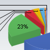 How can we upgrade a 3D Piechart?