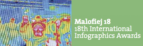 Call For Entries for Malofiej 18