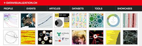 Datavisualization.ch 2.0