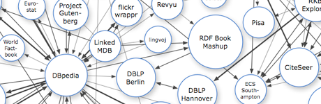 Build Your Own Linked Data Application