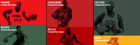 NBA Twitter Playoffs