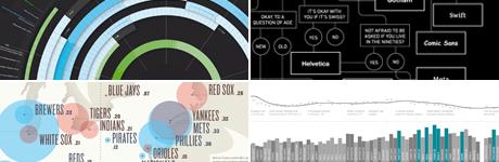 Inspirational Infographic Roundup 3