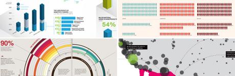 Inspirational Infographic Roundup 4