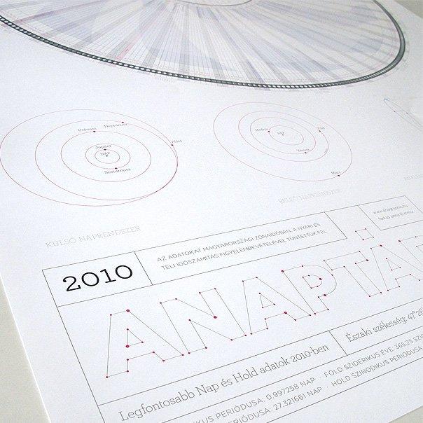 Anaptár 2010