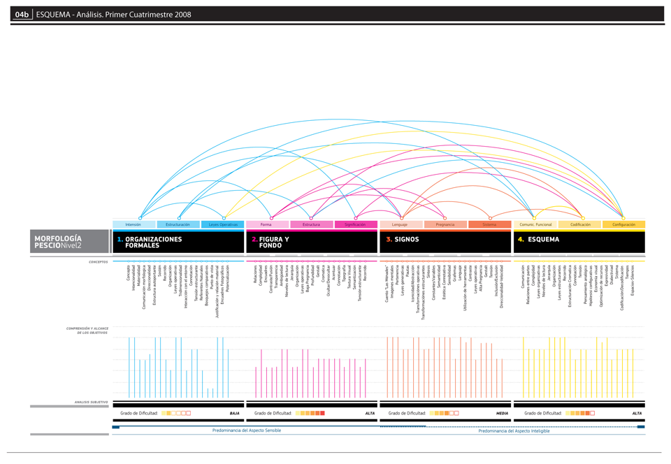 How Do You Visualize Progress? on Datavisualization.ch