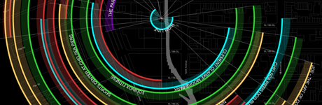 Sound Mapping in New York City