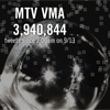 Tracking the MTV 2010 Video Music Awards