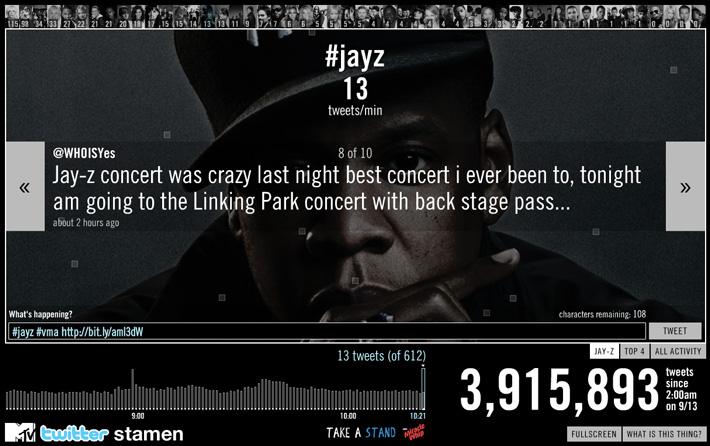 MTV 2010 VMA Twitter Tracker Jay-Z
