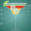Inspirational Infographic of the Perfect Drink