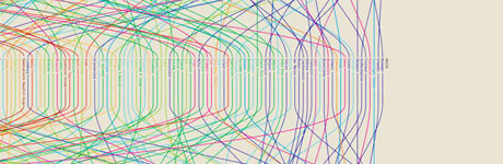 New Book: Visual Complexity