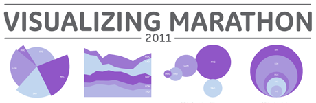 Visualizing Marathon 2011