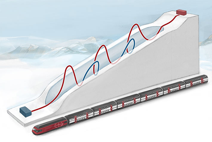 The halfpipe in Sochi in comparison with a SBB-Intercity train.
