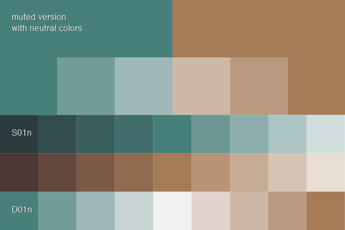 How We Created Color Scales on Datavisualization.ch